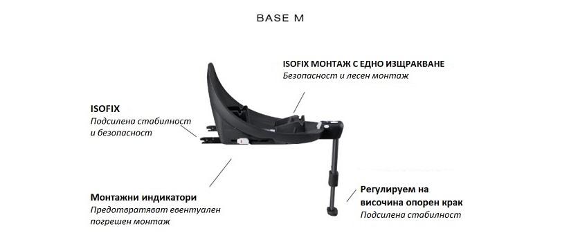 База М