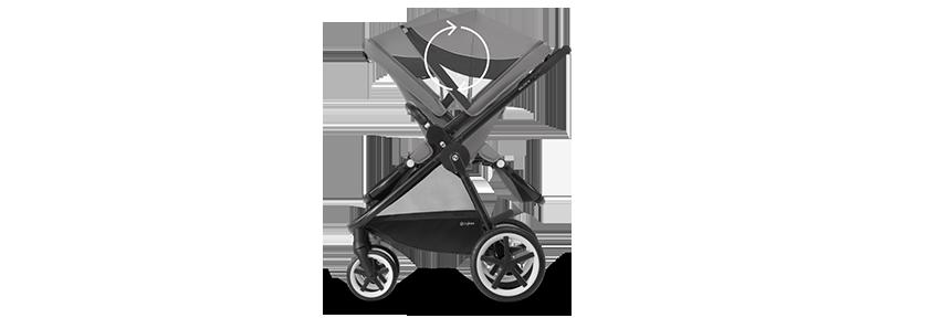 Въртяща се седалка с легнало положение - Може да се монтира по посока на движението или с лице към майката.